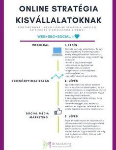 Hatékony online marketing stratégia - ha most startolsz a weben Web Seo, Hungary, Online Marketing, Blogging, Infographic, How To Get, Infographics, Internet Marketing, Info Graphics