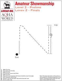 Amateur showmanship prelims pattern from the 2015 AQHA World Championship Show