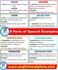 8 Parts of Speech Examples - English Study Here English Grammar Rules, Teaching English Grammar, English Sentences, English Writing Skills, Grammar And Vocabulary, English Idioms, Grammar Lessons, English Language Learning, English Lessons