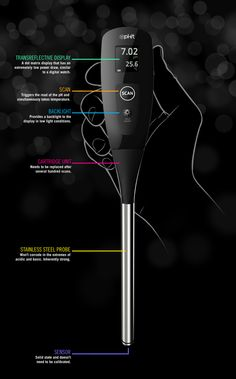 Acidic / Basic by Jake Childs, via Behance