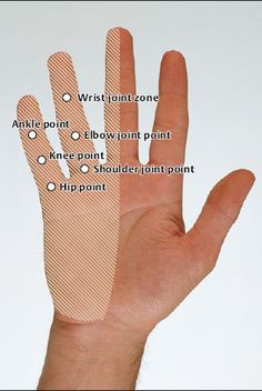 Acupuncture Points, Acupressure Points, Health And Nutrition, Health Tips, Hand Reflexology, Acupressure Treatment, Hand Therapy, Traditional Chinese Medicine, Palmistry