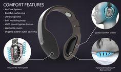 The ultimate sleep sanctuary: Kokoon EEG headphones by Tim — Kickstarter