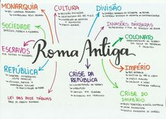Roma Antiga Mental Map, Study Cards, Study Organization, Study Planner, Study History, Lettering Tutorial, School Notes, Study Inspiration, Studyblr