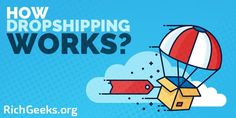 How Dropshipping Works ? 3 Step Guide [Infographic] » RichGeeks
