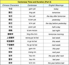 The Cantonese Language – Babbel Tower Foreign Language Courses, German Language Learning, English Language Learners, Language Study, Foreign Languages, Cantonese Language, Chinese Language, Japanese Language, How To Speak Chinese