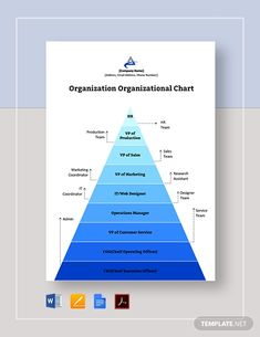 Instantly Download Organization Organizational Chart Template, Sample & Example in Microsoft Word (DOC), Google Docs, Apple Pages Format. Available in A4 & US Letter Sizes. Quickly Customize. Easily Editable & Printable. Organizational Chart, Research Assistant, Operations Management, Google Docs, Word Doc, Market Research, Letter Size, Bar Chart, Microsoft Word