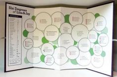 Mélangerie Inc.'s customized wedding genealogy charts detail the relationship of the wedded couple to their guests with the help of a relationship key. Guests browse the chart during the cocktail hour to learn about their tablemates.