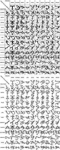 Symbols: mage the awakening glyphs Alphabet Code, Alphabet Symbols, Occult Symbols, Magic Symbols, Glyphs Symbols, Ancient Alphabets, Ancient Symbols, Magic Circle, Alchemy