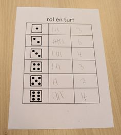 Spel rol en turfhttp://klasvanjuflinda.nl/rekenen/11480/spel-rol-en-turf/