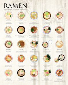 The product The Ramen Poster, 16x20, Traditional Background is sold by Japanese Foodie Shop in our Tictail store.  Tictail lets you create a beautiful online store for free - tictail.com