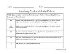 ELA Rubrics / Scales Common Core 3rd Grade