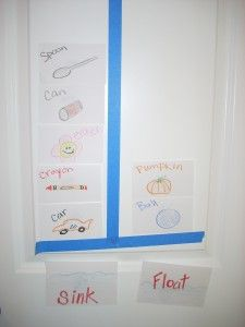 Sink Or Float Lesson Plans (science, Math, Reading, Art)