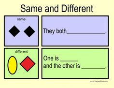 Visual cues and sentence starters/scripts for targeting similarities & differences