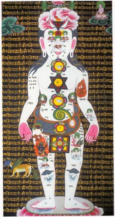 chakras and subtle body