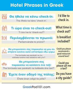 Hotel phrases in Greek Learn Finnish, Learn Dutch, Learn Turkish, Learn German, Learn French, Finnish Language, Portuguese Language, Greek Language, Turkish Language