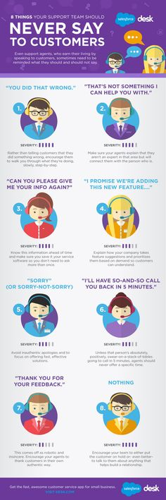 8 Things Your Customer Support Should Never Say