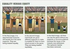 "Equality, equity, and removing the systemic barrier: ""Equity is giving everyone what they need to be successful. Equality is treating everyone the same.""  Source: Out Front Minnesota"