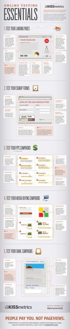 Quels tests effectuer afin d'optimiser votre campagne de promotion en ligne?