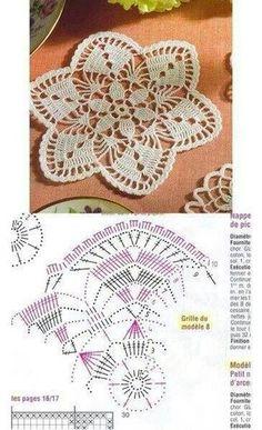 Carpetas a crochet                                                                                                                                                                                 Más