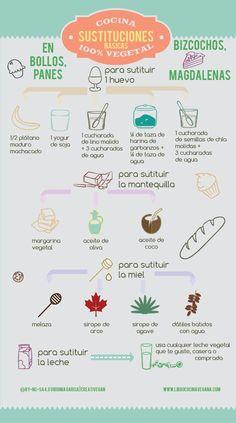 Sustituciones básicas en la repostería vegana | Libro Cocina Vegana | https://lomejordelaweb.es/
