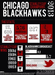 The history, tradition, and awesomeness of the Hawks!