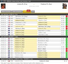 Roger Federer vs Michael Llodra pre-match head-to-head statistics before the 2012 Dubai Tennis Championships first round.    LIVE on: http://www.FlashScore.com/match/KtoZgMRd/