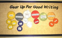Middle School Writing Bulletin Boards | Traits of Writing | Yearlong 6-Traits Bulletin Boards