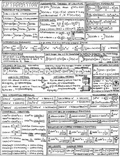 math worksheet : andy s physics math astronomy cheat sheets : Math Cheat Sheet For Algebra 1 Math Teacher, Math Classroom, Teaching Math, Math Math, Math Cheat Sheet, Cheat Sheets, Calculus 2, College Math, Math Notes