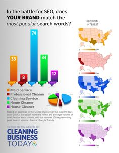 In the battle for SEO, does  YOUR BRAND match the   most popular search words? This graphic shows the relative strength of 5 search terms common to the cleaning industry over a 90-day period. To receive in-depth articles about running a cleaning business, subscribe to the new Cleaning Business Today digital magazine at cleaningbusinesst....
