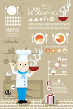 24-01-2013: 30 Templates & Vector Kits To Design Your Own Infographic #vectors