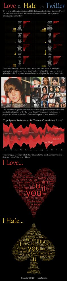 Love And Hate On Twitter - How closely does this #Infographic mirror your feelings?