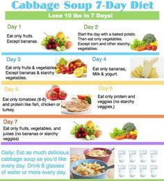 Lose Weight Fast By Following These Guidelines *** You can get more details here
