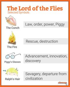 """an analysis of the easy way to become evil in the novel lord of the flies by william golding Examine the significance of the character piggy in the novel """"lord of the flies"""" consider his purpose, key role and relationship with the other boys at important points in the novel."""