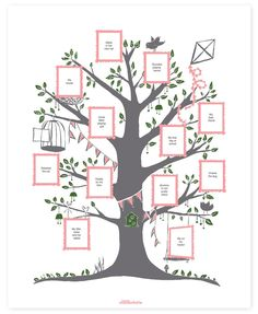 interactive family tree template