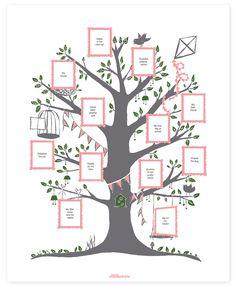 Family Tree Prints                                                                                                                                                                                 Más                                                                                                                                                                                 More