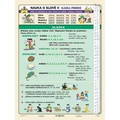 Nauka o slově II., 120 x160 DUO Montessori, Language, Teaching, Education, School, Kids, Literatura, Weaving, Young Children