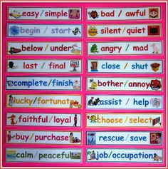 Synonym Word Wall with Pictures $ #ela #reading