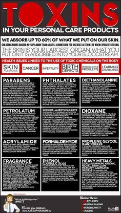 Toxins in your personal care products.