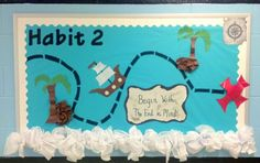 The Leader in Me Bulletin Board--Habit 2:  Begin with the End in Mind