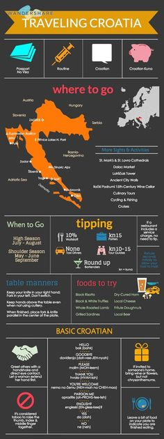 #Croatia #Travel Cheat Sheet; Sign up at www.wandershare.com for high-res images.