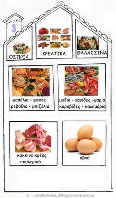 Οικογένειες τροφών - Τα σπιτάκια της Διατροφής ~ Los Niños Cancer Fighting Foods, Food Pyramid, Ketosis Diet, Cholesterol Diet, Proper Diet, Food Crafts, Health And Fitness Tips, Eating Plans, Lose Belly Fat