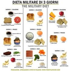 The Military Diet - La dieta militare dei 3 giorni | Mina Masotina - Fashion Blogger Bari