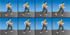 Técnica básica de carrera: biomecánica, abdomen y respiración - Blog de Running - Decathlon http://blog.running.decathlon.es/principiante/tecnica-basica-de-carrera-biomecanica-abdomen-y-respiracion/