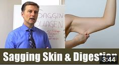 In this video, Dr. Berg talks more about sagging skin and where it could be coming from.  https://www.youtube.com/watch?v=n9dxgIs6lhY