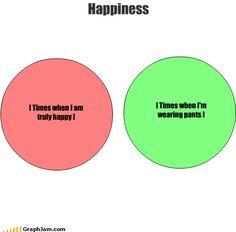 Happiness - Imgur