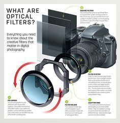 In this beginner photography guide we explain everything you need to know about the optical filters that matter in digital photography.