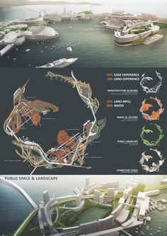 Project Infrastructure Island by Yake Wang, Luyan Shen, and Barak Kazenelbogen.