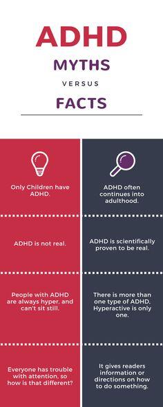Adhd health mental adult health add