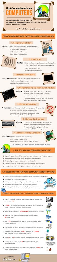 Most Common Errors in our Computers [Infographic]
