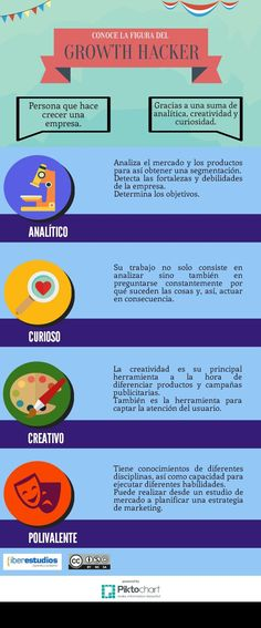 ¿Growth hacker? #marketing
